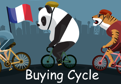 The Buying Cycle Explained (And Why You Should Know)